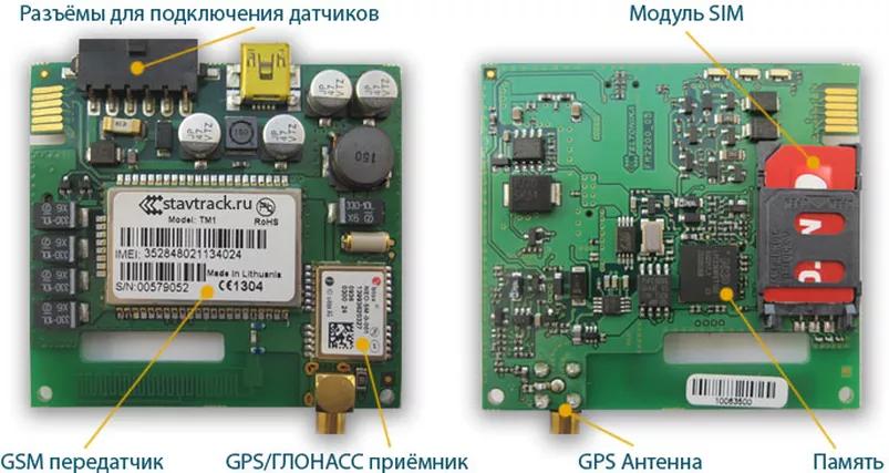 GPS/ГЛОНАСС трекер