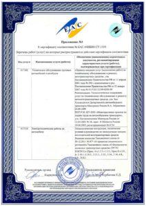 Сертификат соответствия УСК-2